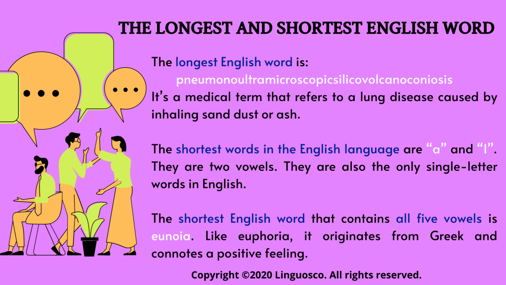 The Longest And Shortest English Word