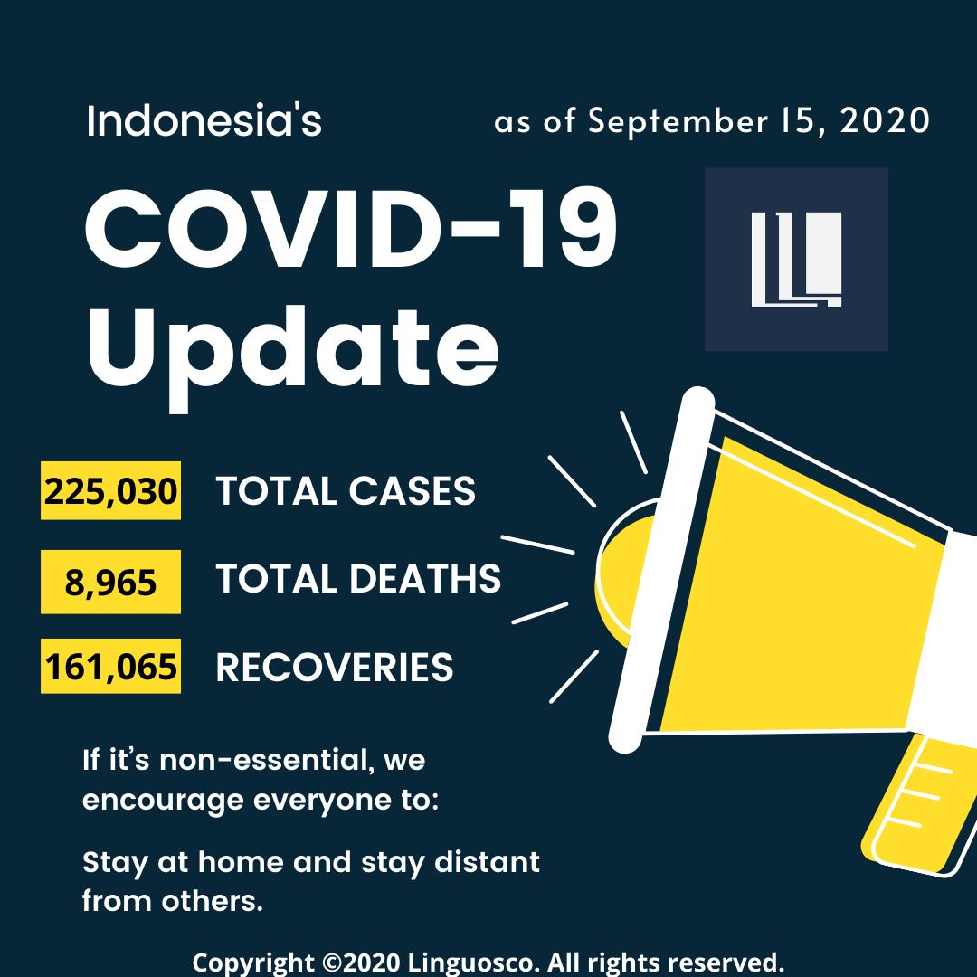 Indonesia's September COVID 19 Case