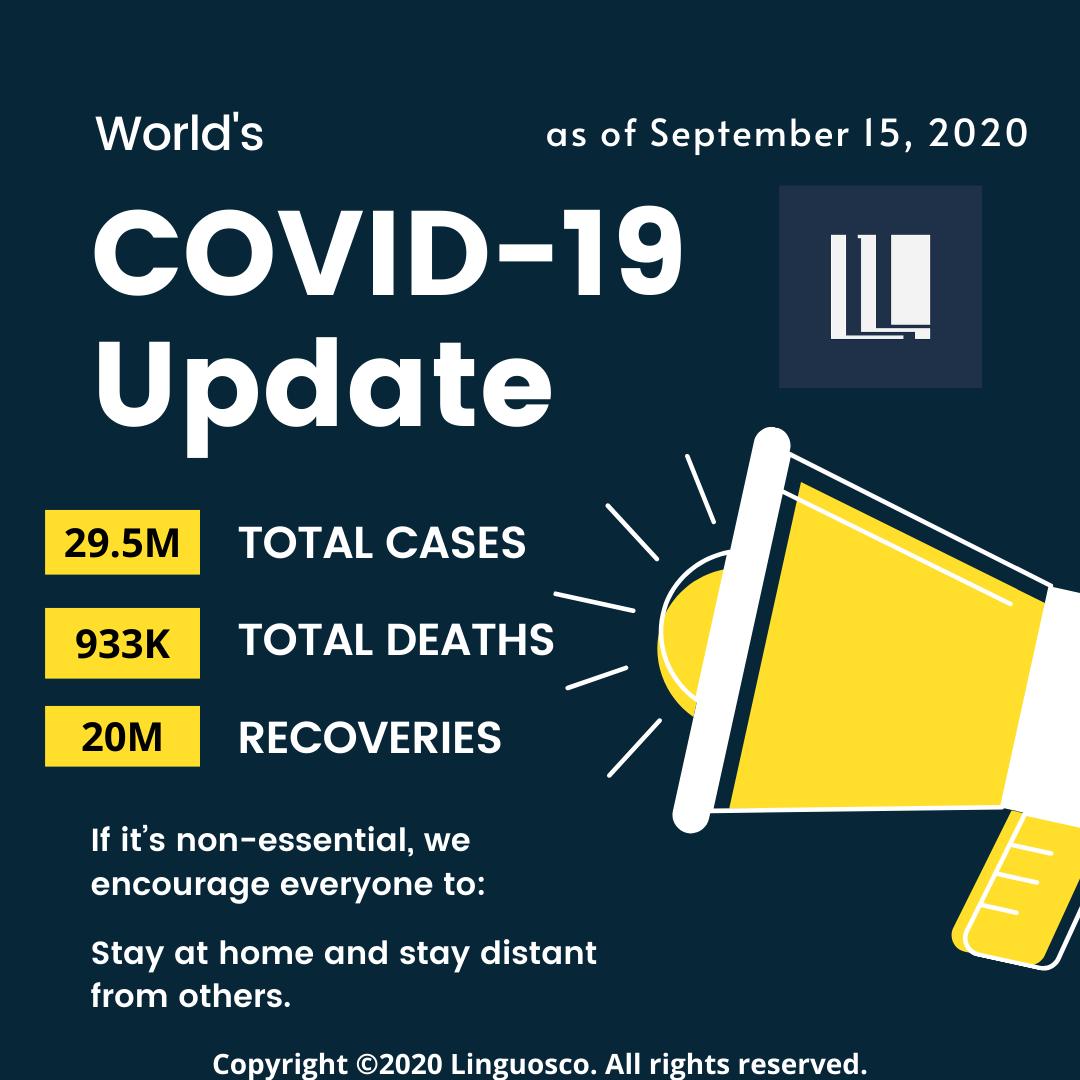 World's COVID Update