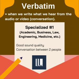 Verbatim - Audio/ Video 